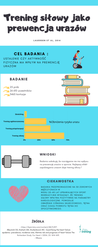 turquoise-icons-process-infographic-1